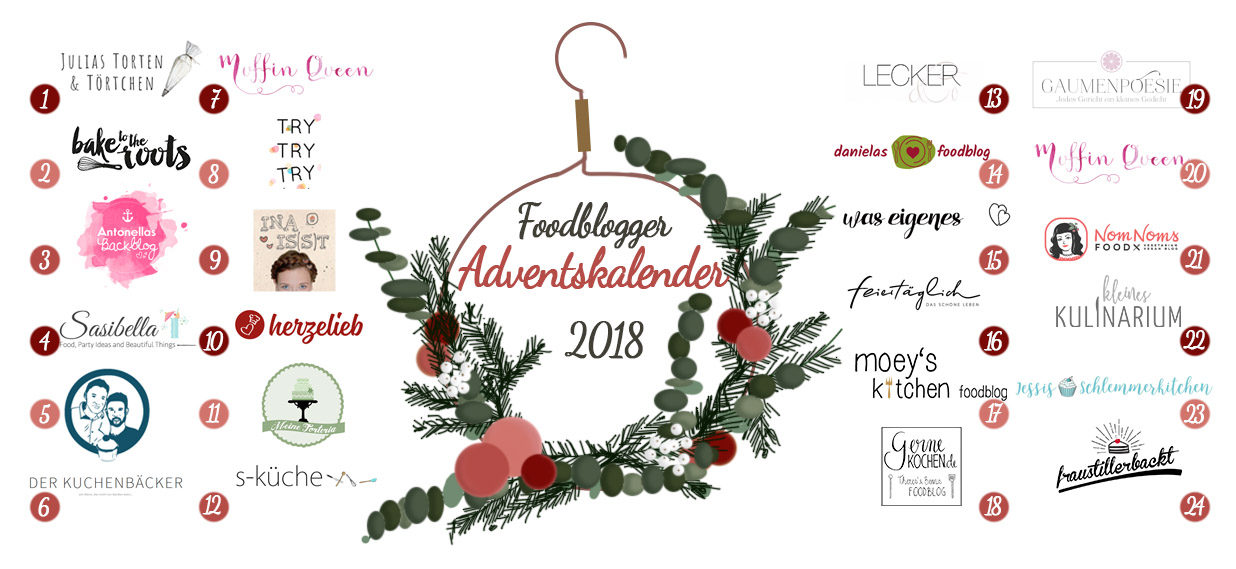 Food Blogger Adventskalender